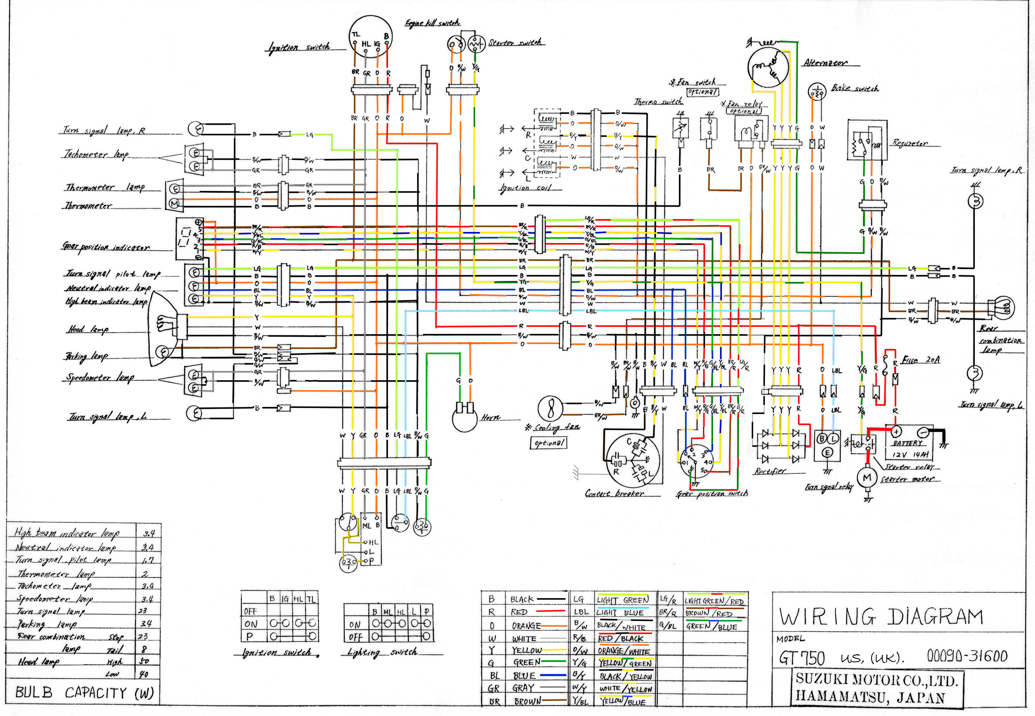 Suzuki Gt750 Wiring Diagram Library Lt80 Parts On 2003 Hayabusa In Colour