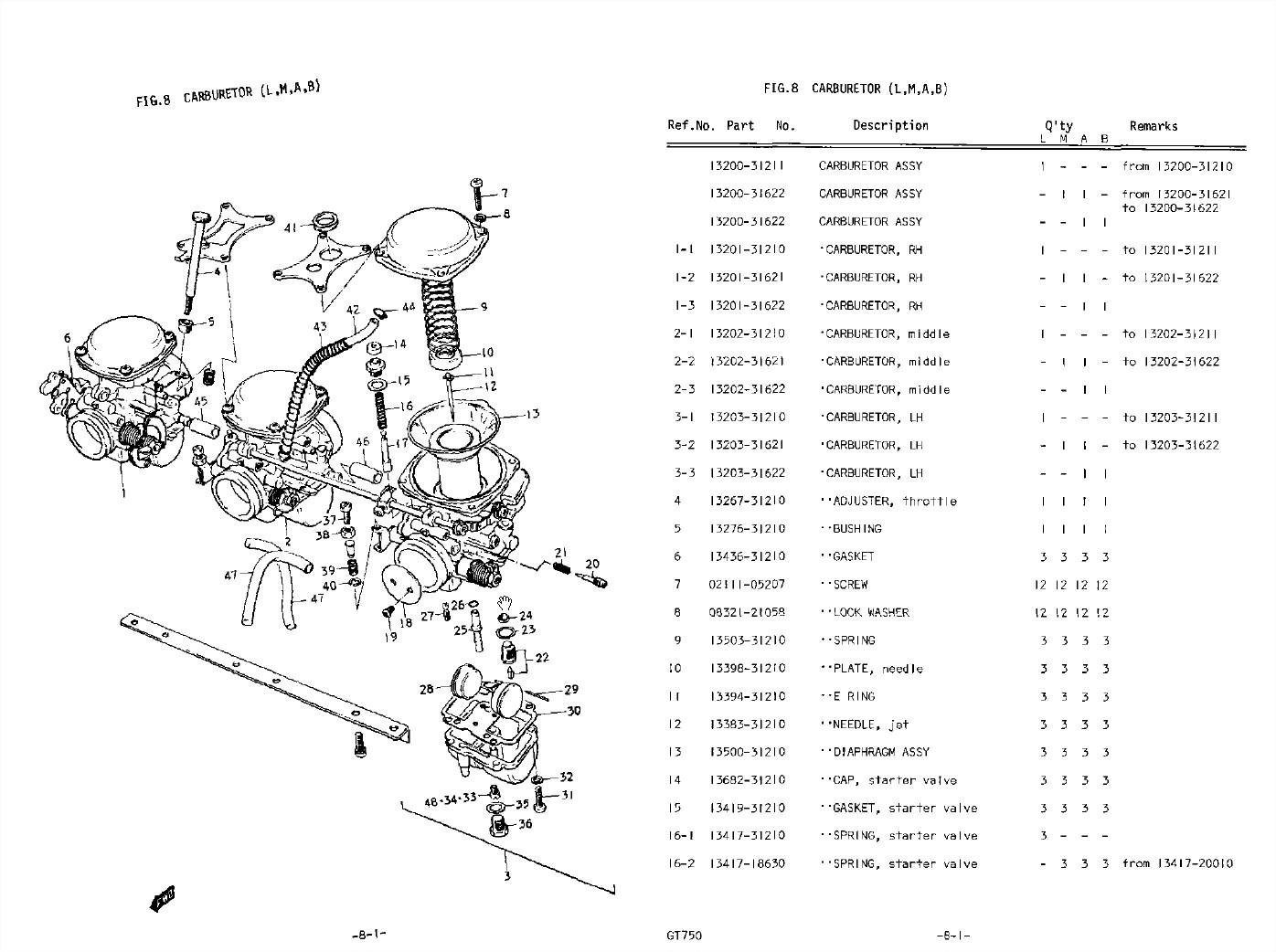 carburetor part list  u2013 man cave  u0026 mc