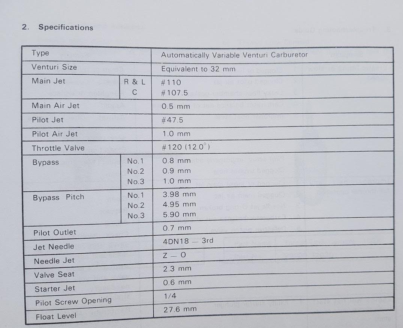 suzuki carburetors service manual  u2013 man cave  u0026 mc